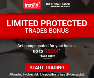 IronFX Protected Trades